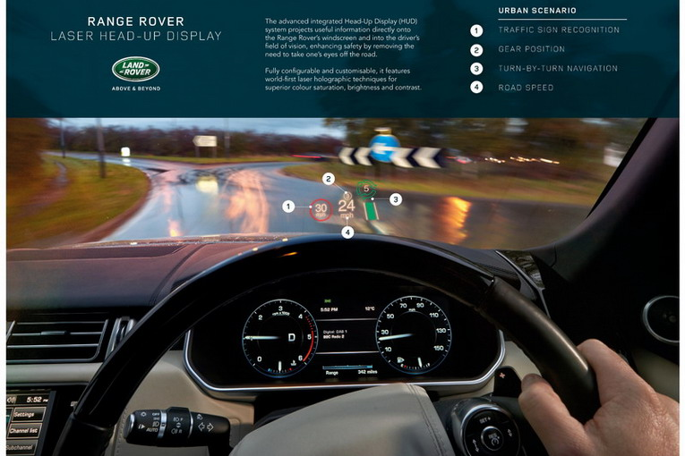 RR_HEAD UP DISPLAY