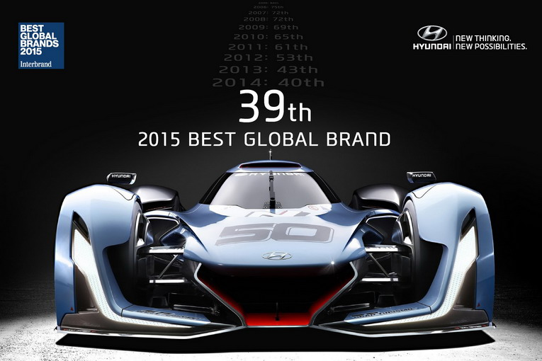 2015 Interbrand Result Announcement
